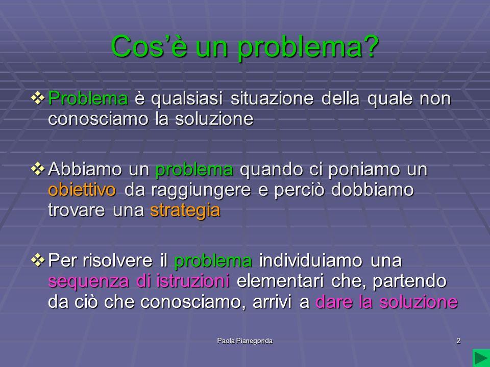 Cos'è un problema Problema è qualsiasi situazione della quale non conosciamo la soluzione.
