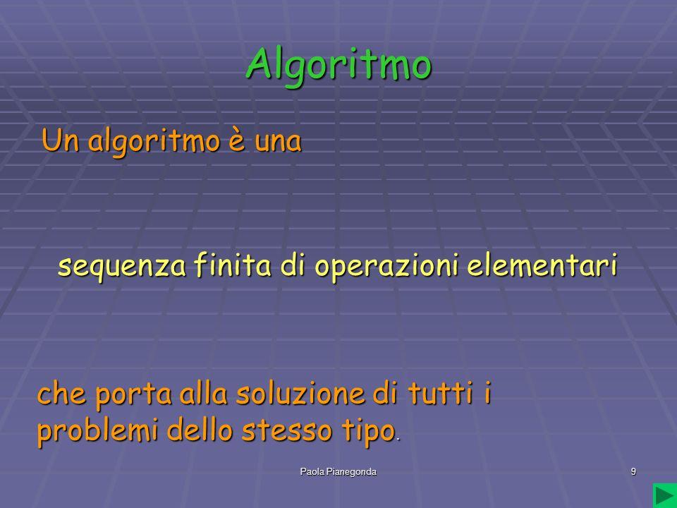 Algoritmo Un algoritmo è una sequenza finita di operazioni elementari