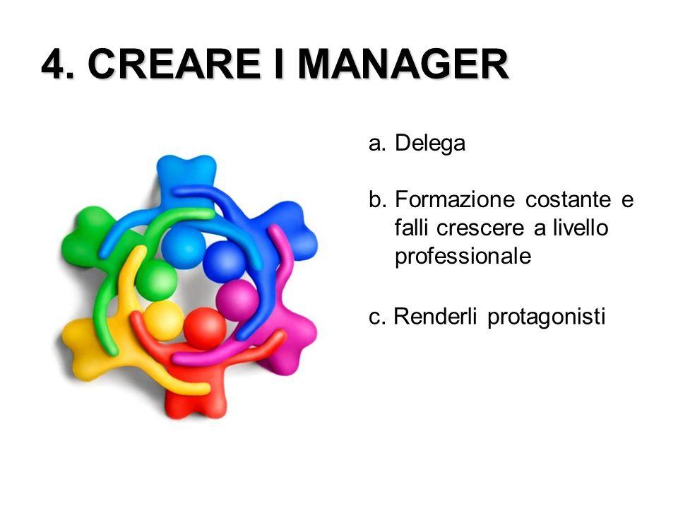 4. CREARE I MANAGER a. Delega b. Formazione costante e