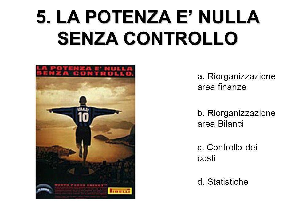 5. LA POTENZA E' NULLA SENZA CONTROLLO