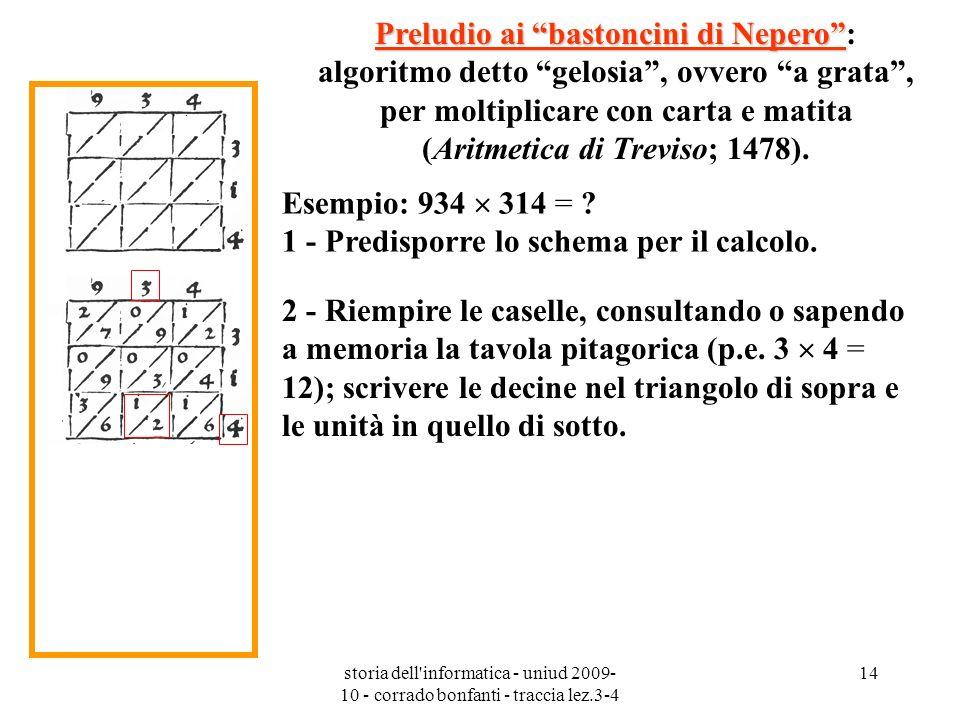 Esempio: 934  314 = 1 - Predisporre lo schema per il calcolo.
