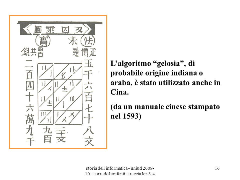 (da un manuale cinese stampato nel 1593)