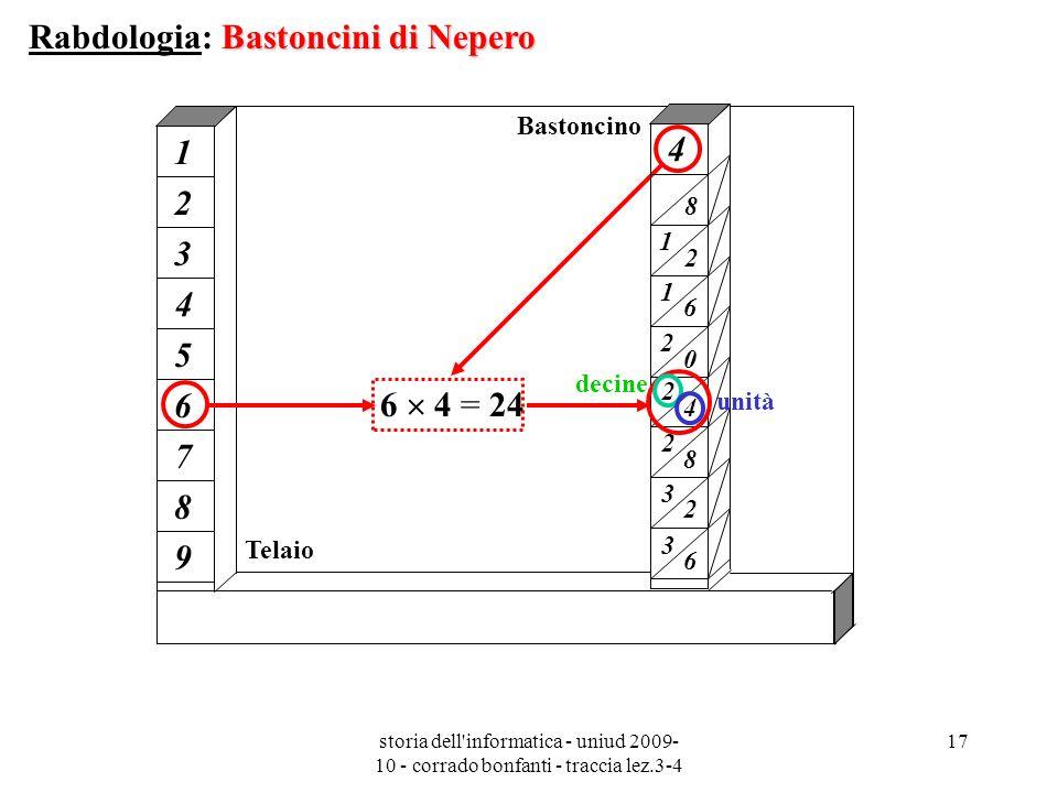 Rabdologia: Bastoncini di Nepero