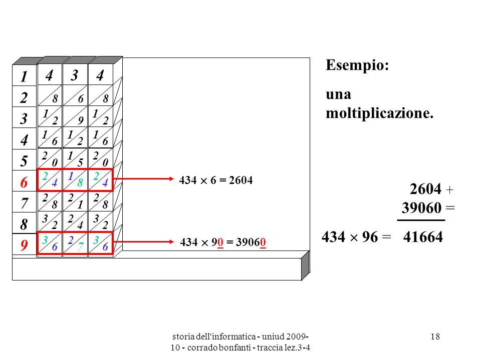 Esempio: una moltiplicazione. 1 2 3 4 5 6 2604 + 39060 = 7