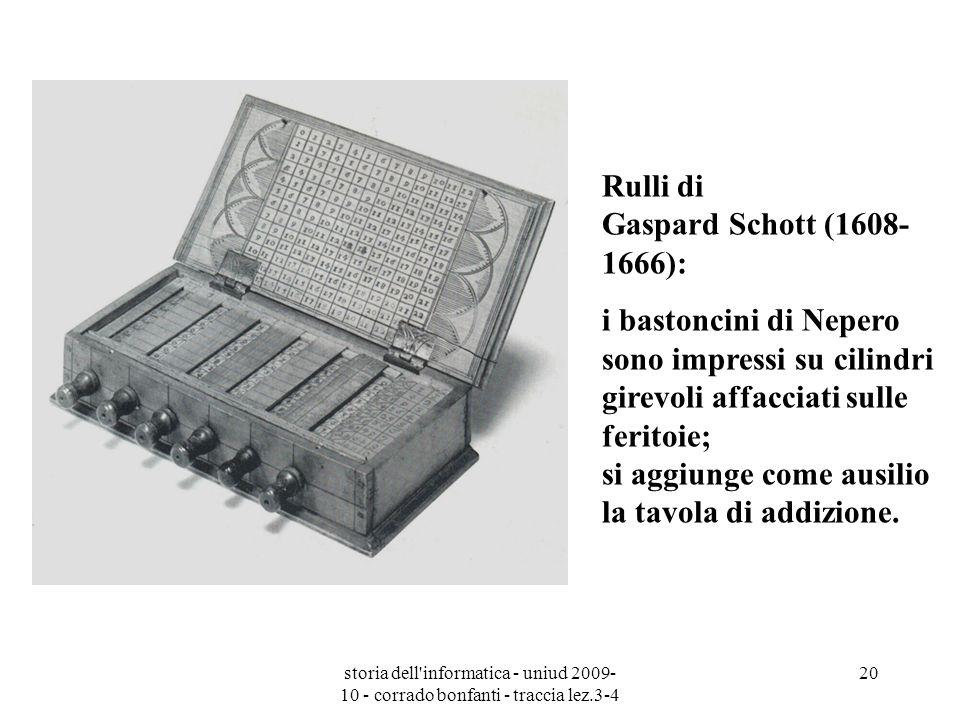 Rulli di Gaspard Schott (1608-1666):