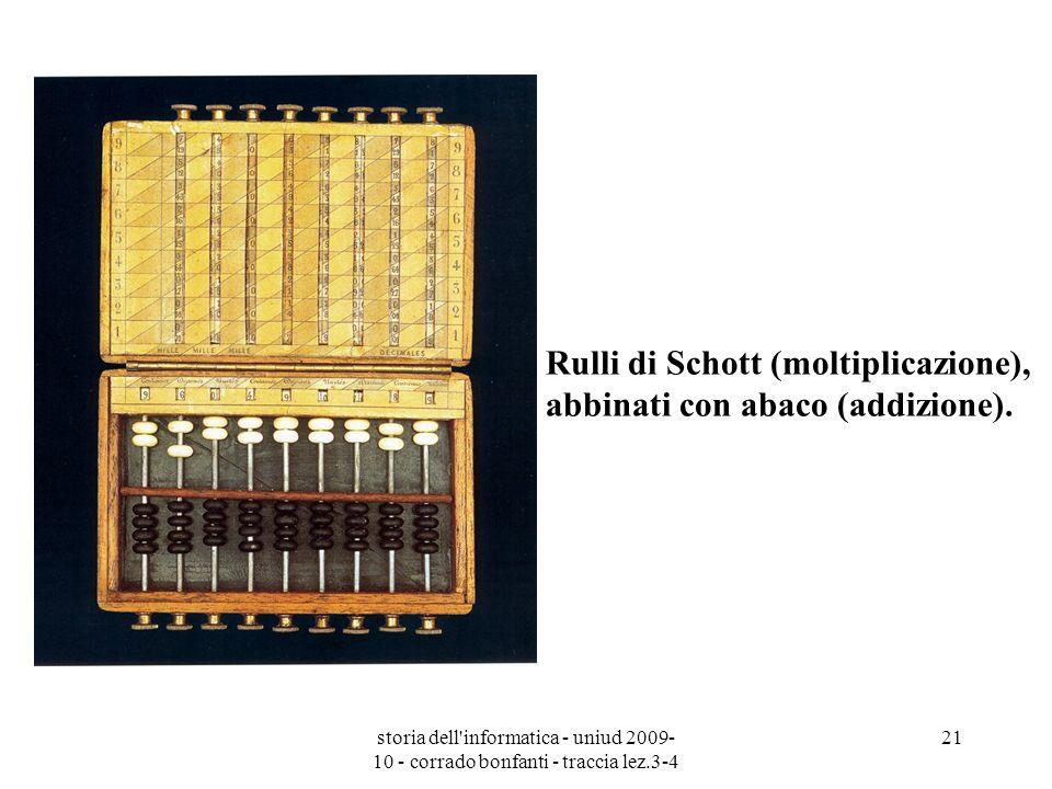 Rulli di Schott (moltiplicazione), abbinati con abaco (addizione).