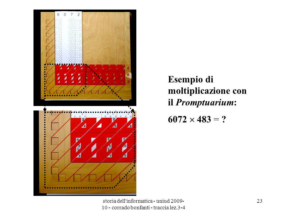 Esempio di moltiplicazione con il Promptuarium: