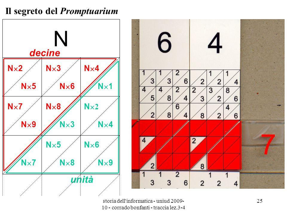 N Il segreto del Promptuarium decine unità N2 N3 N4 N7 N8 N5 N6