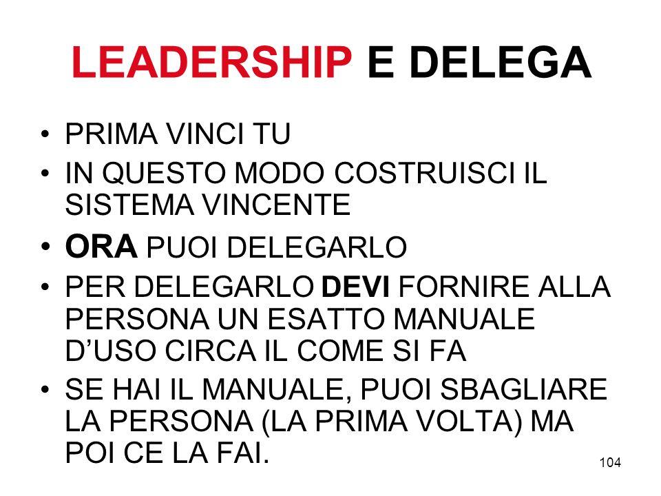 LEADERSHIP E DELEGA ORA PUOI DELEGARLO PRIMA VINCI TU