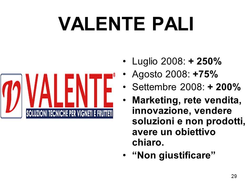 VALENTE PALI Luglio 2008: + 250% Agosto 2008: +75%