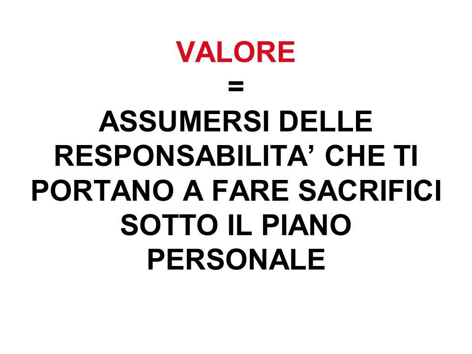 VALORE = ASSUMERSI DELLE RESPONSABILITA' CHE TI PORTANO A FARE SACRIFICI SOTTO IL PIANO PERSONALE