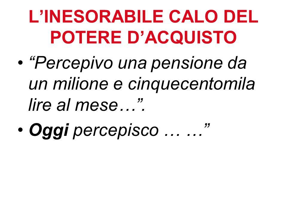 L'INESORABILE CALO DEL POTERE D'ACQUISTO