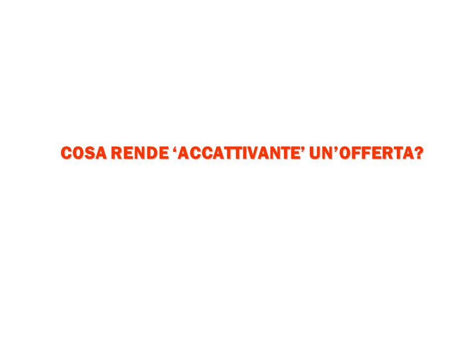 COSA RENDE 'ACCATTIVANTE' UN'OFFERTA