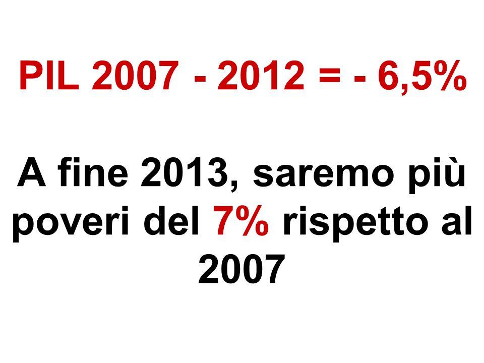PIL 2007 - 2012 = - 6,5% A fine 2013, saremo più poveri del 7% rispetto al 2007