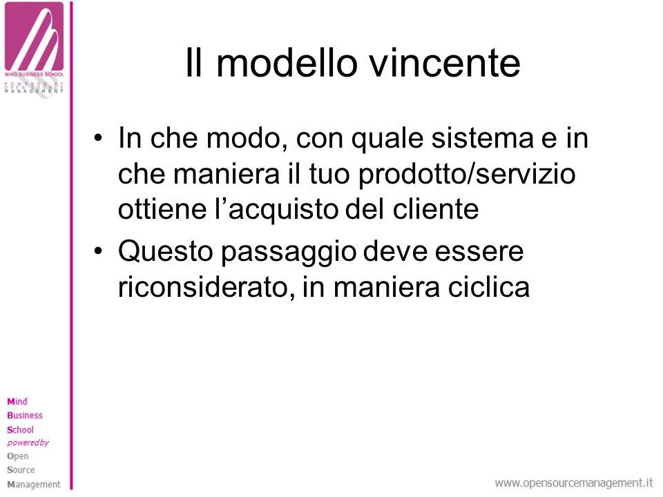Il modello vincente In che modo, con quale sistema e in che maniera il tuo prodotto/servizio ottiene l'acquisto del cliente.
