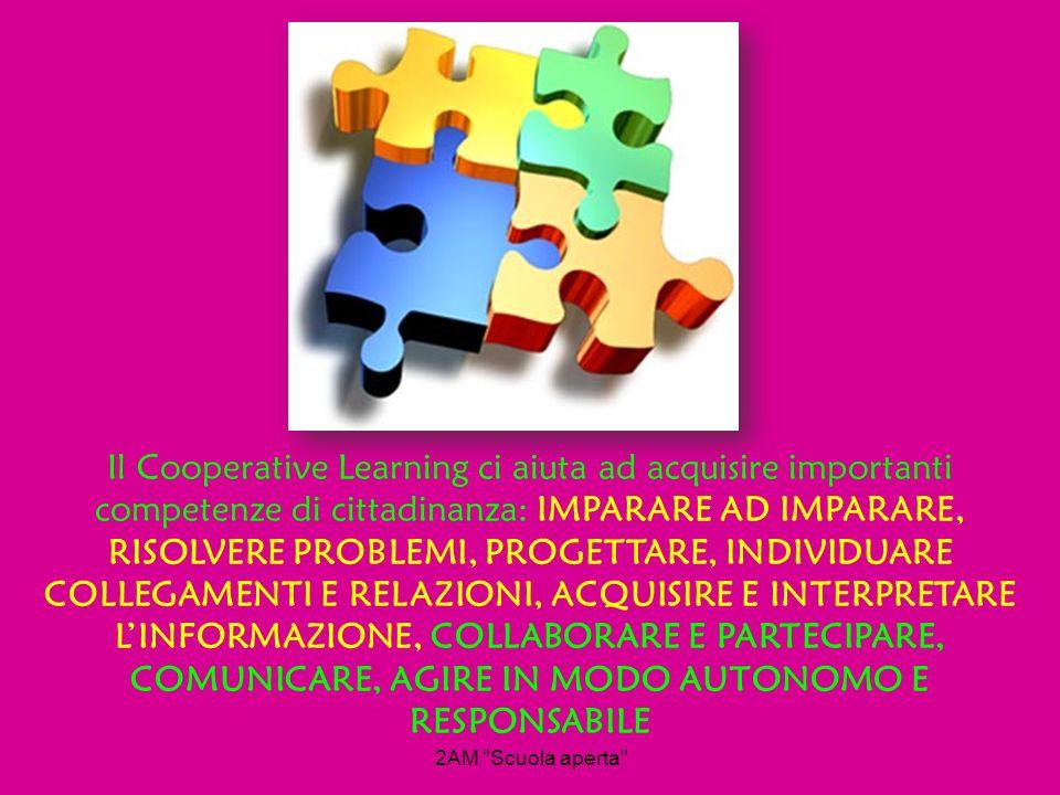 Il Cooperative Learning ci aiuta ad acquisire importanti competenze di cittadinanza: IMPARARE AD IMPARARE, RISOLVERE PROBLEMI, PROGETTARE, INDIVIDUARE COLLEGAMENTI E RELAZIONI, ACQUISIRE E INTERPRETARE L'INFORMAZIONE, COLLABORARE E PARTECIPARE, COMUNICARE, AGIRE IN MODO AUTONOMO E RESPONSABILE