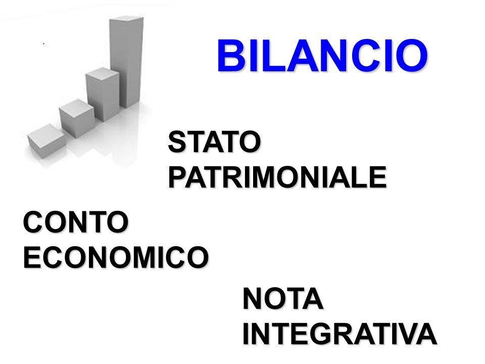 BILANCIO STATO PATRIMONIALE CONTO ECONOMICO NOTA INTEGRATIVA
