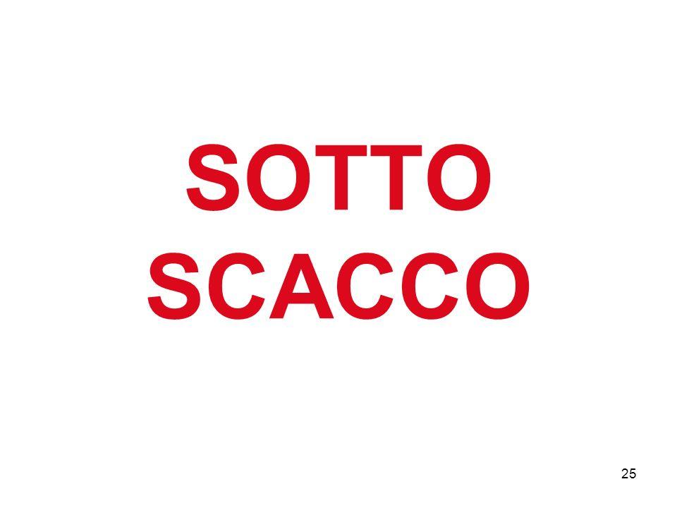 SOTTO SCACCO