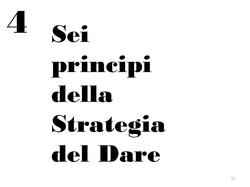 4 Sei principi della Strategia del Dare
