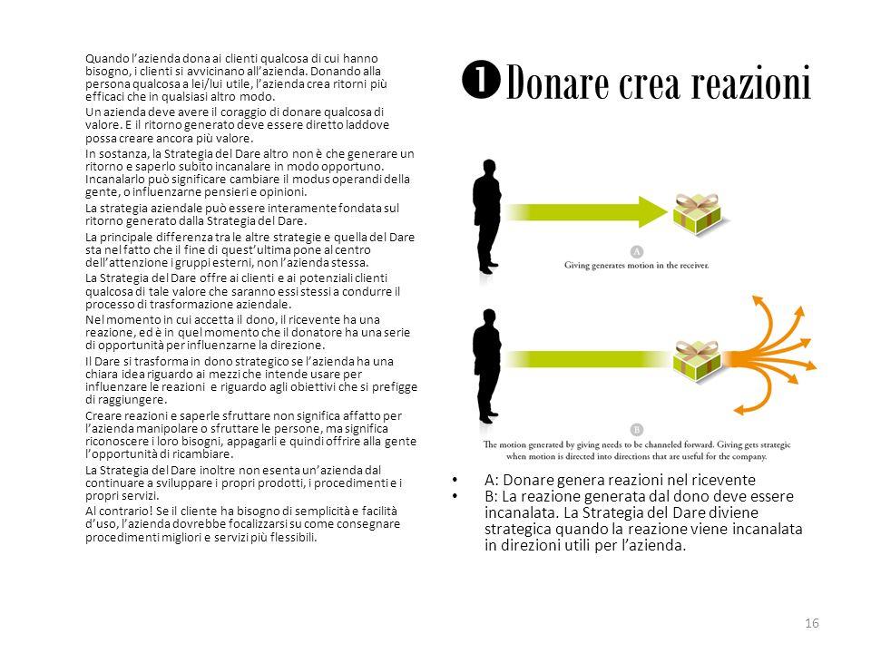 Donare crea reazioni A: Donare genera reazioni nel ricevente
