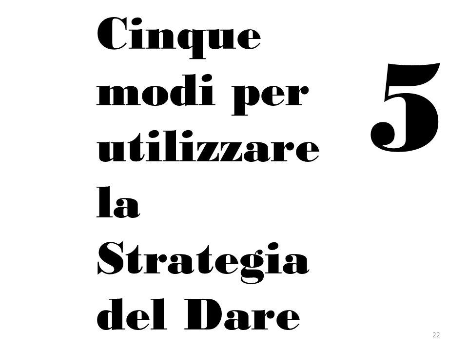 Cinque modi per utilizzare la Strategia del Dare
