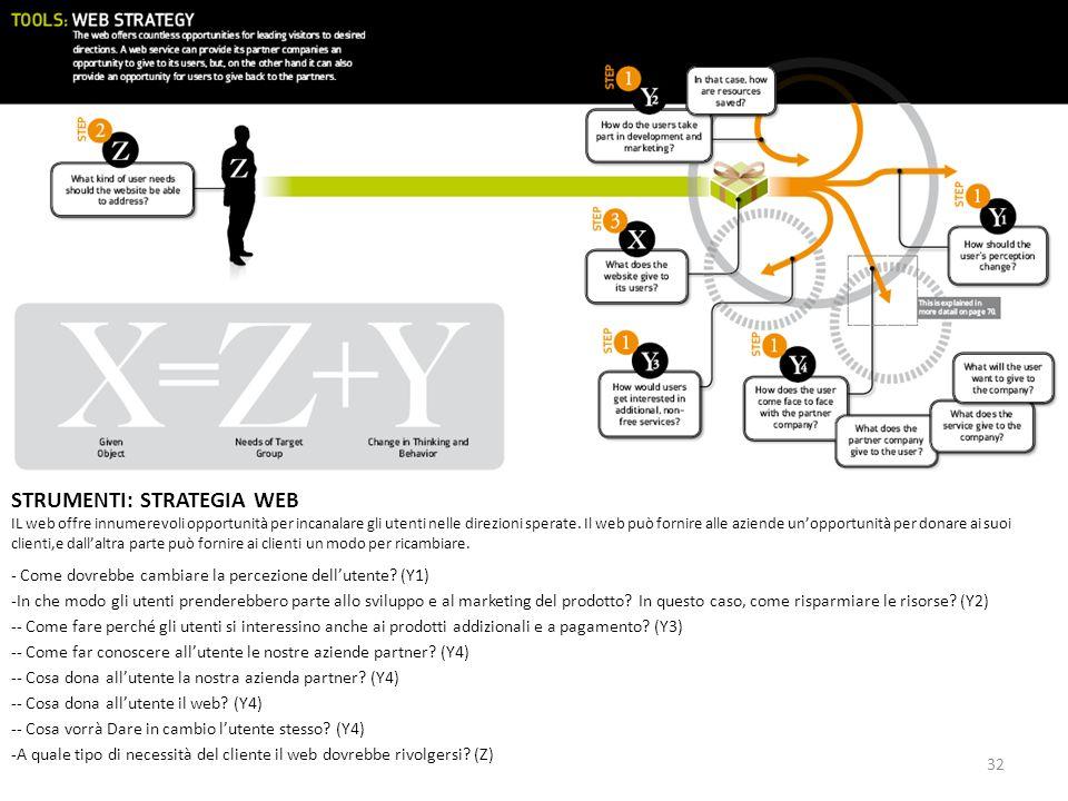 STRUMENTI: STRATEGIA WEB IL web offre innumerevoli opportunità per incanalare gli utenti nelle direzioni sperate. Il web può fornire alle aziende un'opportunità per donare ai suoi clienti,e dall'altra parte può fornire ai clienti un modo per ricambiare.