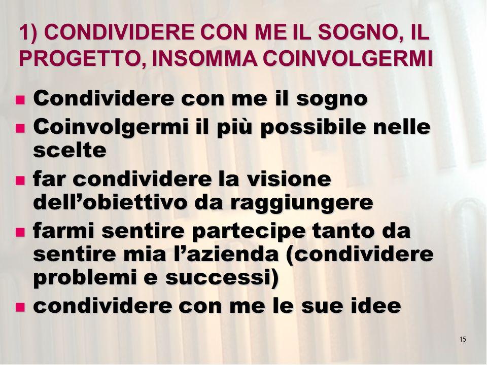 1) CONDIVIDERE CON ME IL SOGNO, IL PROGETTO, INSOMMA COINVOLGERMI