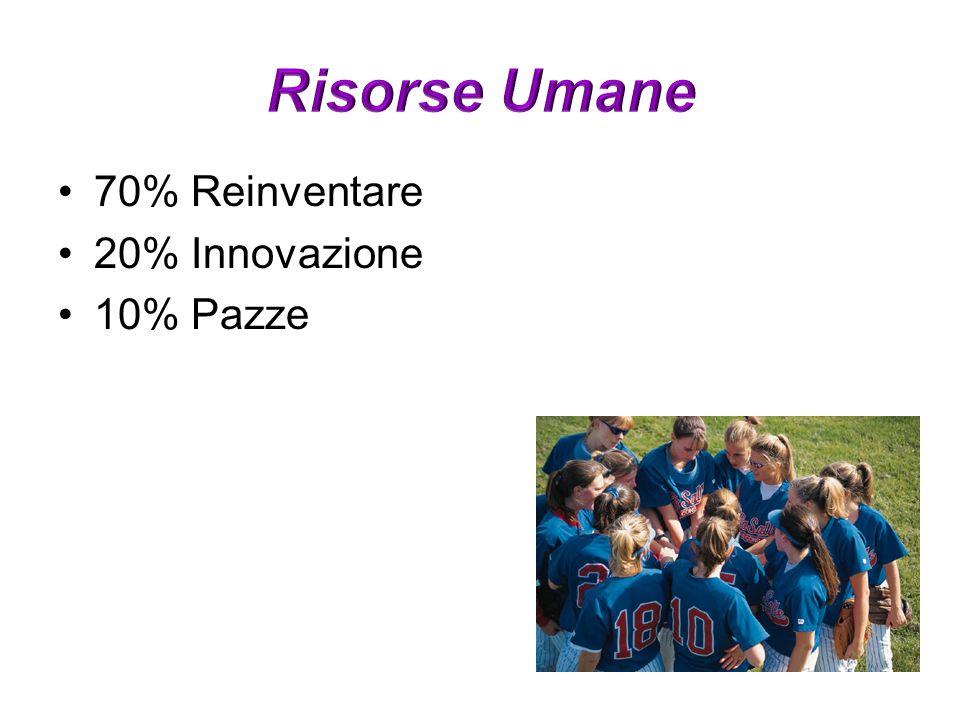 Risorse Umane 70% Reinventare 20% Innovazione 10% Pazze