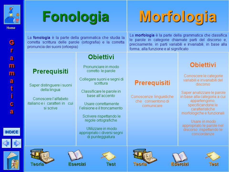 Morfologia Fonologia Gr amma t i c a Obiettivi Prerequisiti