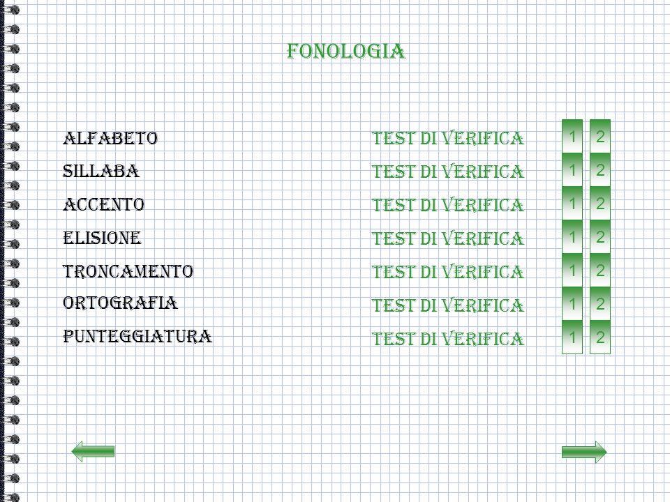 FONOLOGIa ALFABETO Test di verifica Test di verifica SILLABA