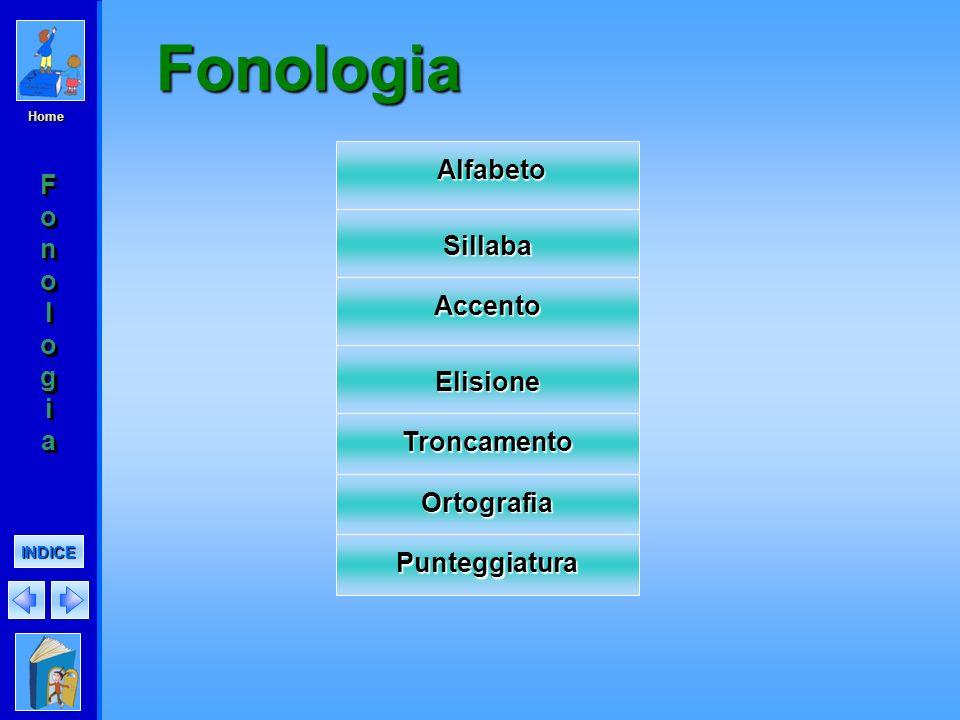 Fonologia Alfabeto Fono l og i a Sillaba Accento Elisione Troncamento