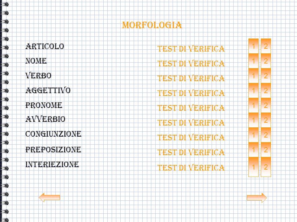 morfologia Articolo Test di verifica Nome Test di verifica Verbo