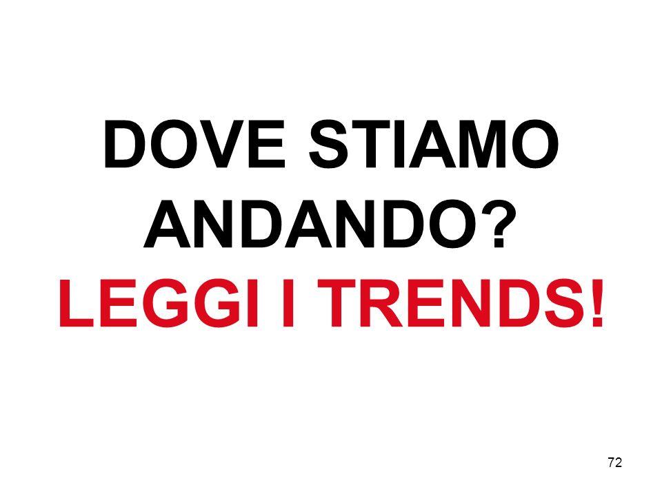DOVE STIAMO ANDANDO LEGGI I TRENDS!
