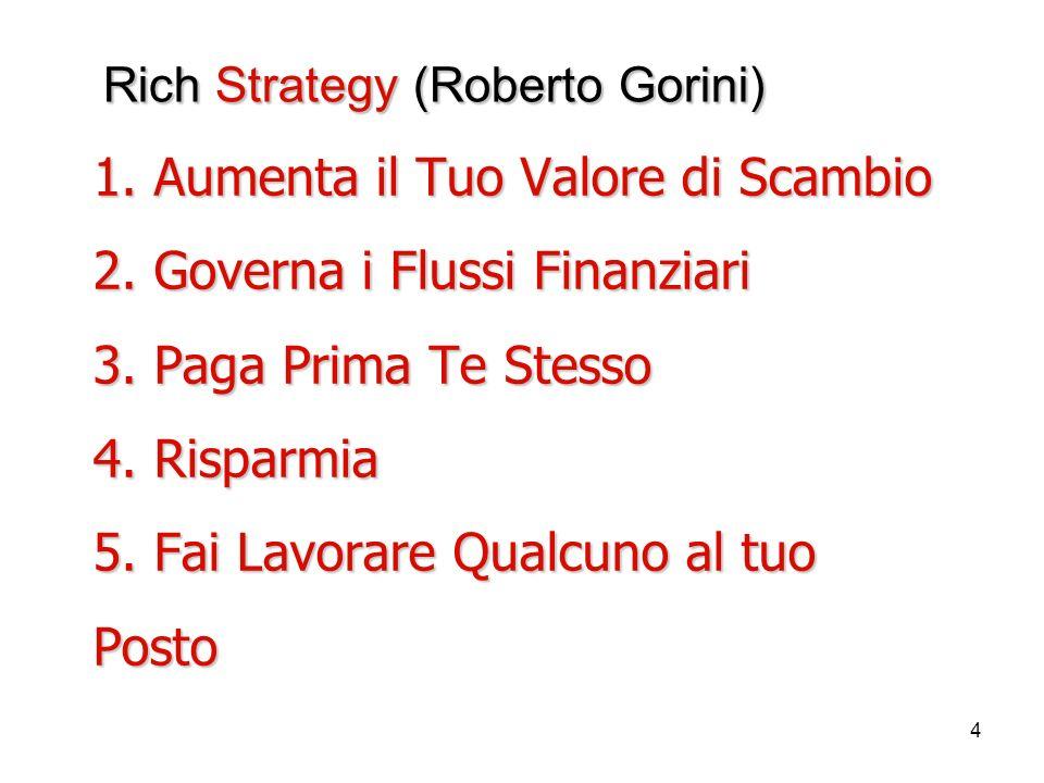 Rich Strategy (Roberto Gorini)