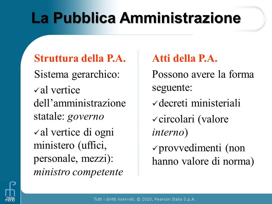 La Pubblica Amministrazione