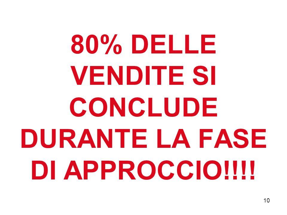 80% DELLE VENDITE SI CONCLUDE DURANTE LA FASE DI APPROCCIO!!!!