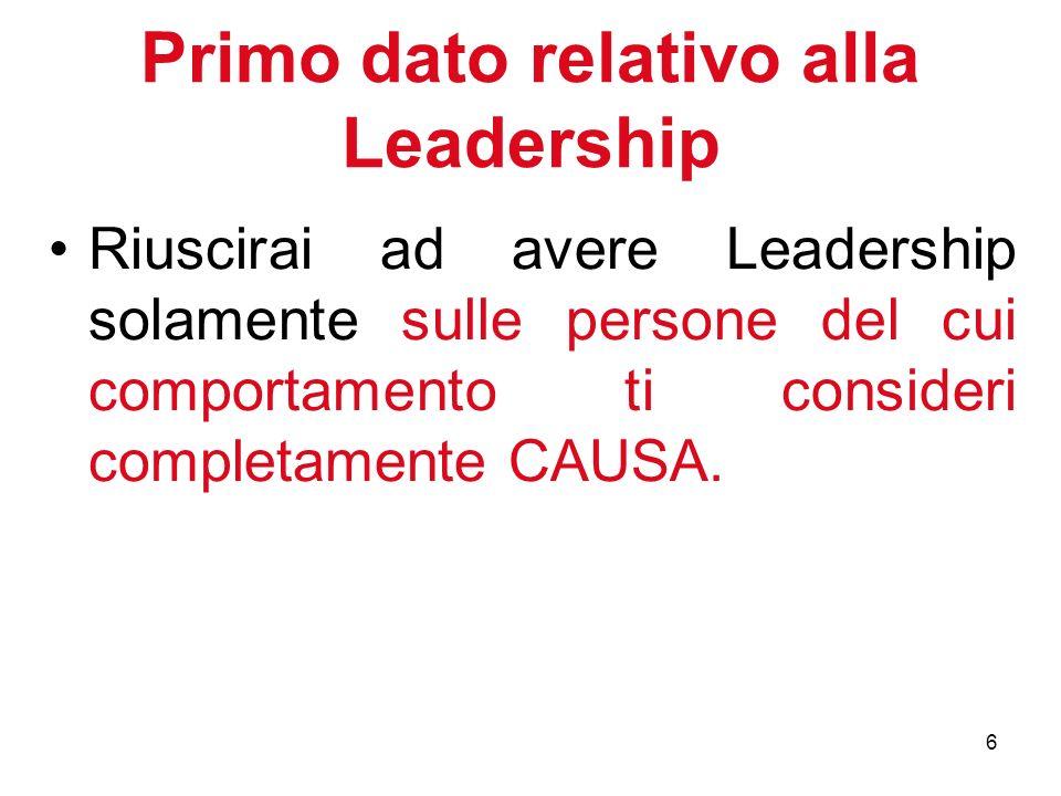 Primo dato relativo alla Leadership
