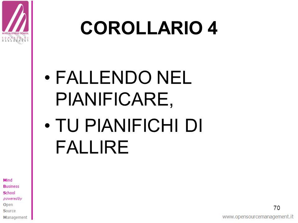 FALLENDO NEL PIANIFICARE, TU PIANIFICHI DI FALLIRE