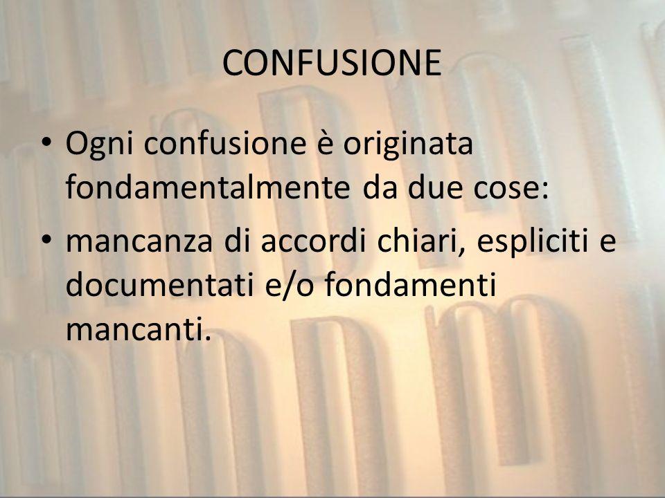 CONFUSIONE Ogni confusione è originata fondamentalmente da due cose: