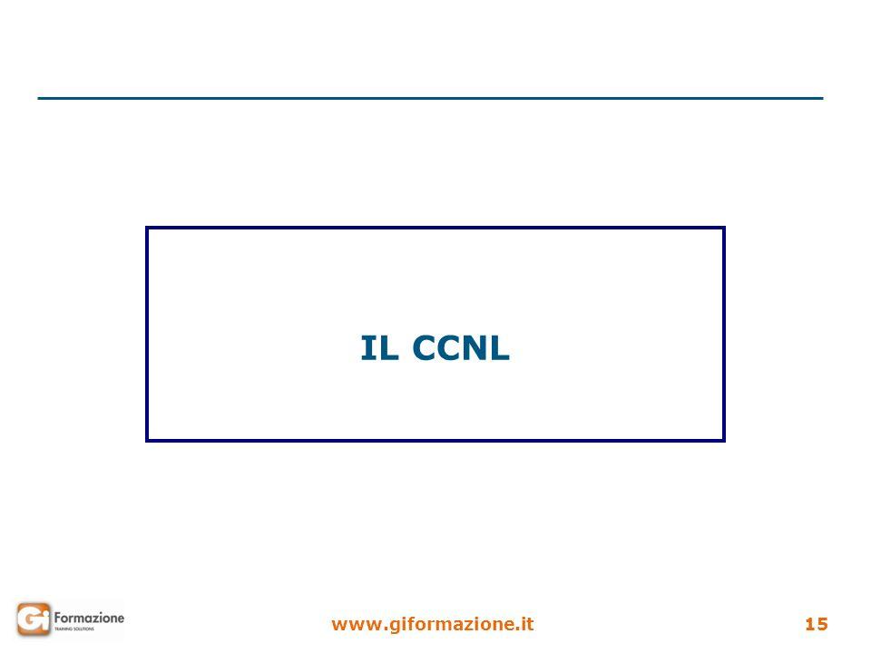 IL CCNL