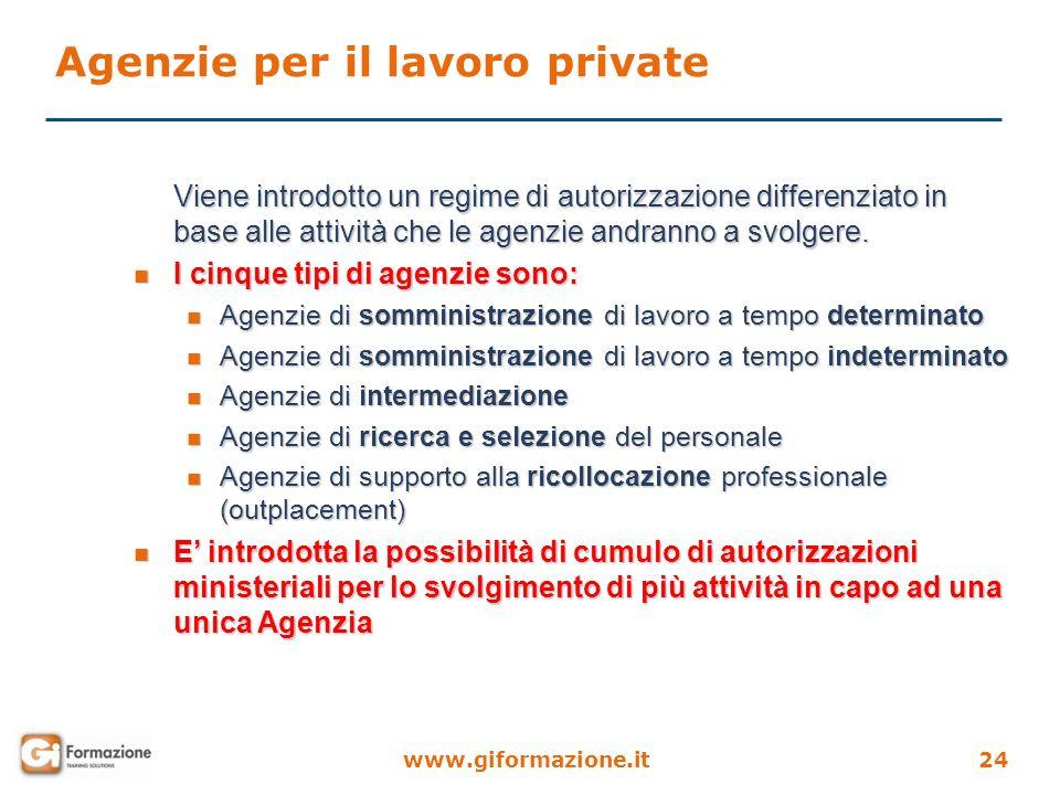 Agenzie per il lavoro private