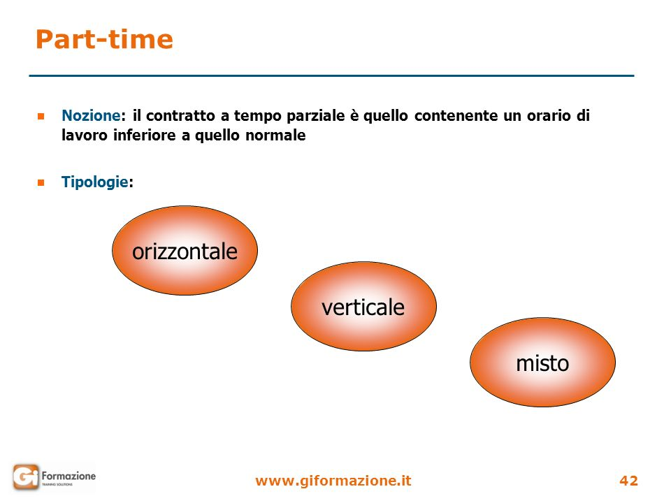 Part-time orizzontale verticale misto