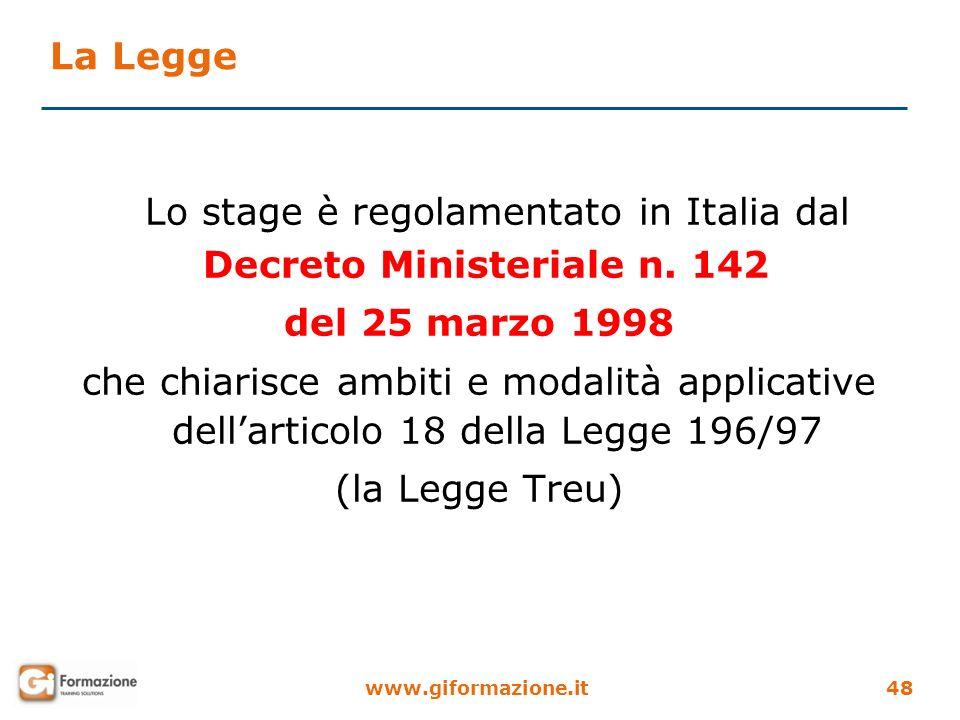 Decreto Ministeriale n. 142 del 25 marzo 1998