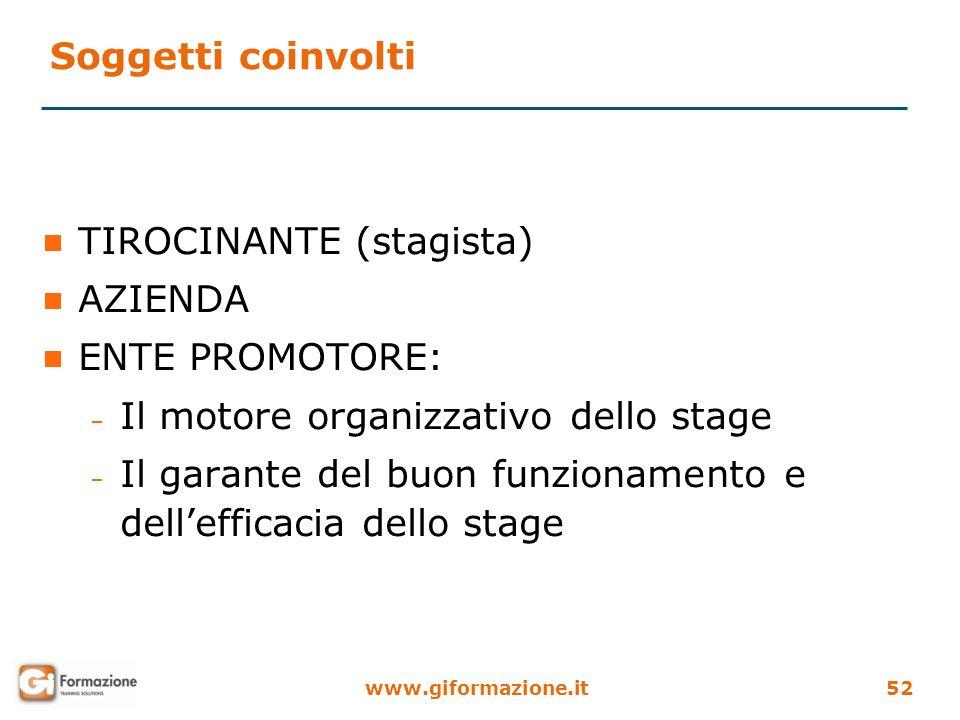 Soggetti coinvolti TIROCINANTE (stagista) AZIENDA. ENTE PROMOTORE: Il motore organizzativo dello stage.