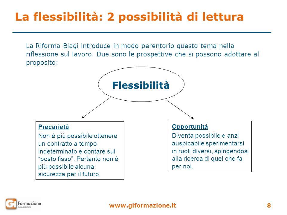 La flessibilità: 2 possibilità di lettura