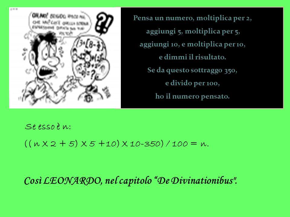 Così LEONARDO, nel capitolo De Divinationibus .