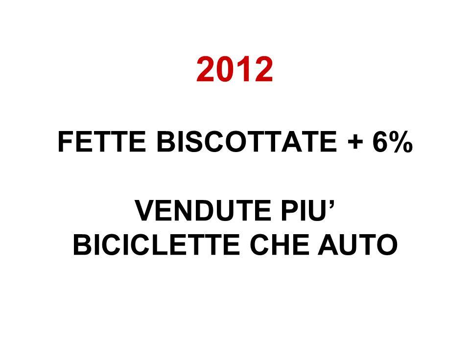 2012 FETTE BISCOTTATE + 6% VENDUTE PIU' BICICLETTE CHE AUTO