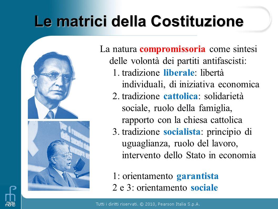 Le matrici della Costituzione