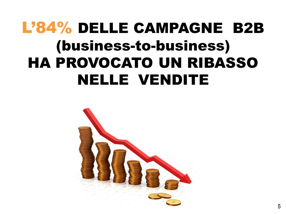 L'84% DELLE CAMPAGNE B2B (business-to-business)