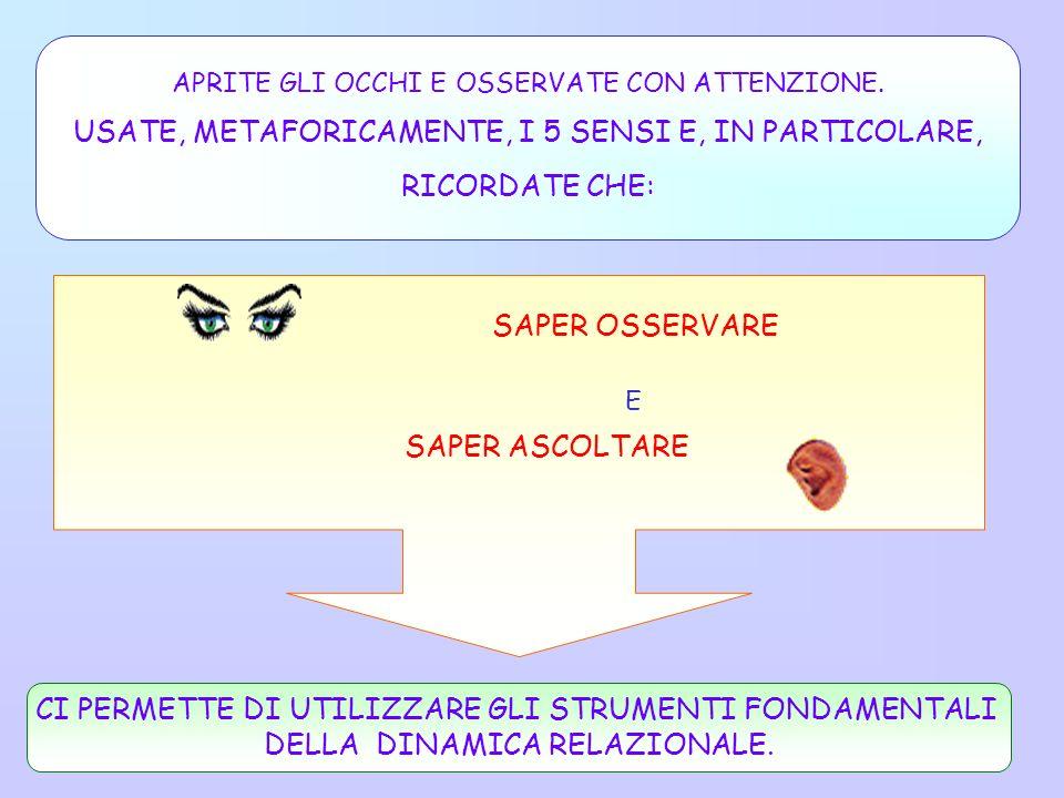 USATE, METAFORICAMENTE, I 5 SENSI E, IN PARTICOLARE, RICORDATE CHE: